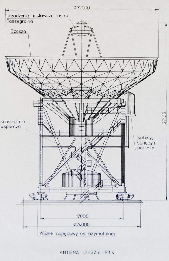 Plan Radioteleskopu RT-4 - Zbiory Centrum Astronomii UMK w Piwnicach