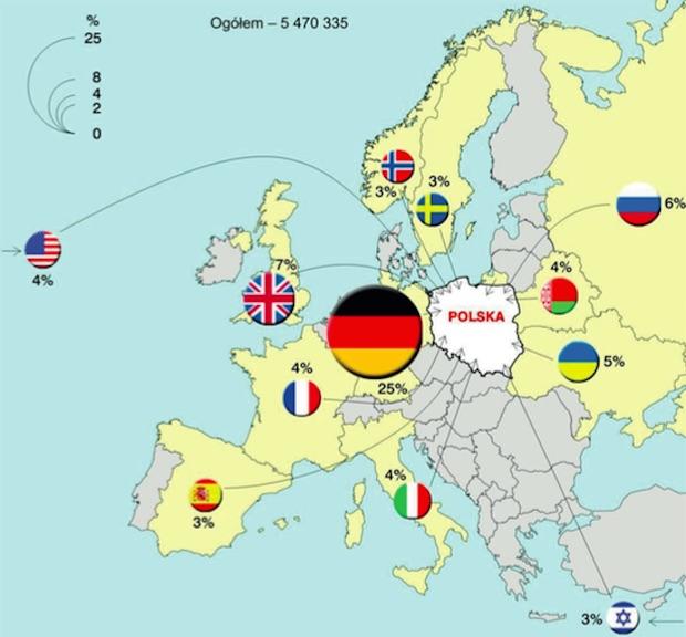 Turyści zagraniczni w turystycznych obiektach noclegowych w 2014 r. według badanych krajów. - Źródło: GUS