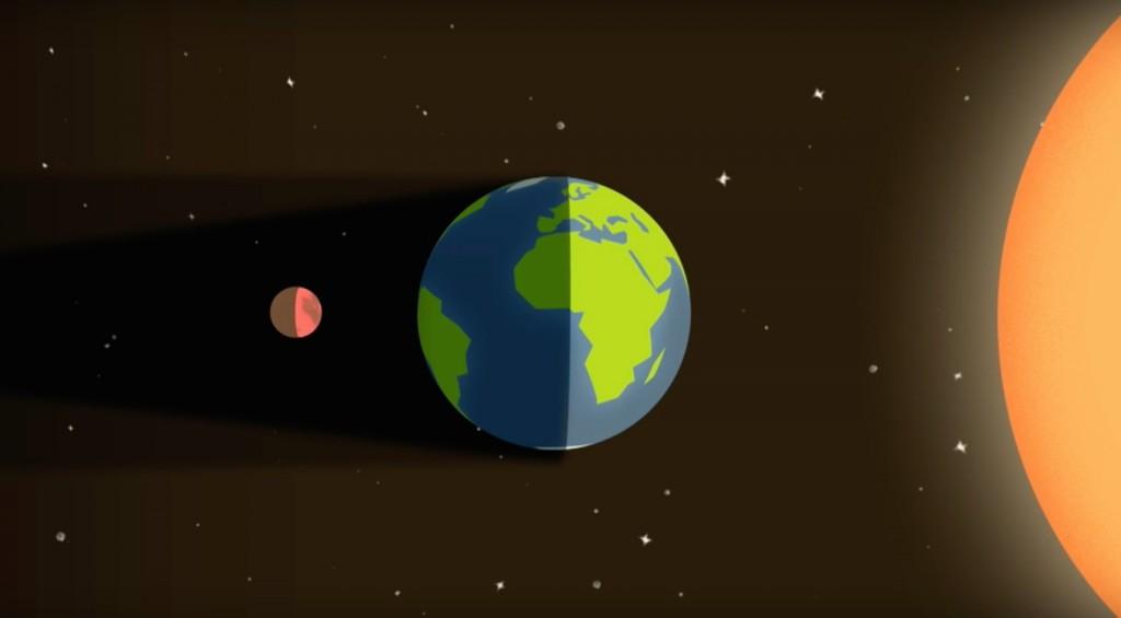 Schemat zaćmienia Krwawego Księżyca - Źródło: NASA / youtube.com