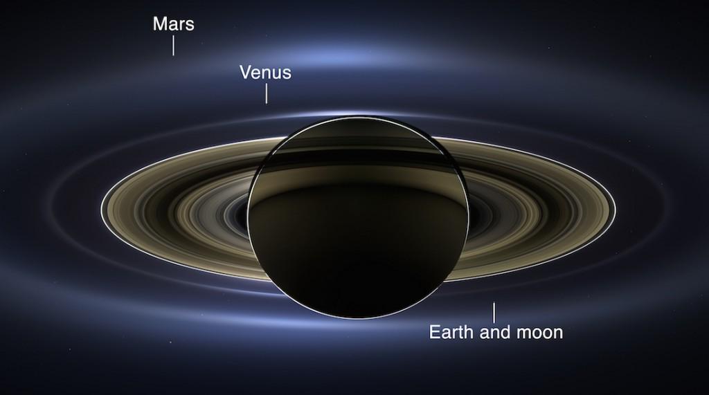 Ziemia, Mars i Wenus na tle pierścieni Saturna.