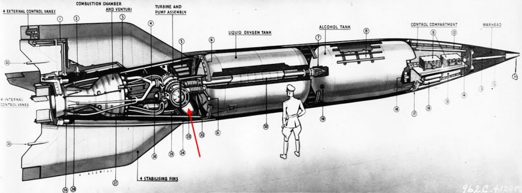 Rakieta V-2 z zaznaczonym zbiornikiem nadtlenku wodoru