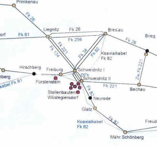 Schemat sieci kabli telekomunikacyjnych na Dolnym Śląsku ze stacjami Schweidnitz I i II