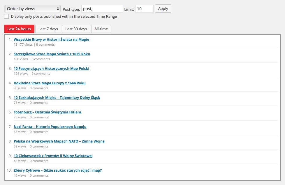Statystyki popularnych postów w panelu WordPressa - WordPress Popular Posts