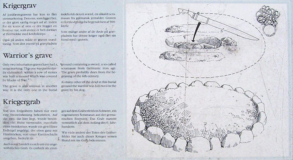 Schemat wykonywania pochówku - Źródło: commons.wikimedia.org Foto: Frank Vincentz