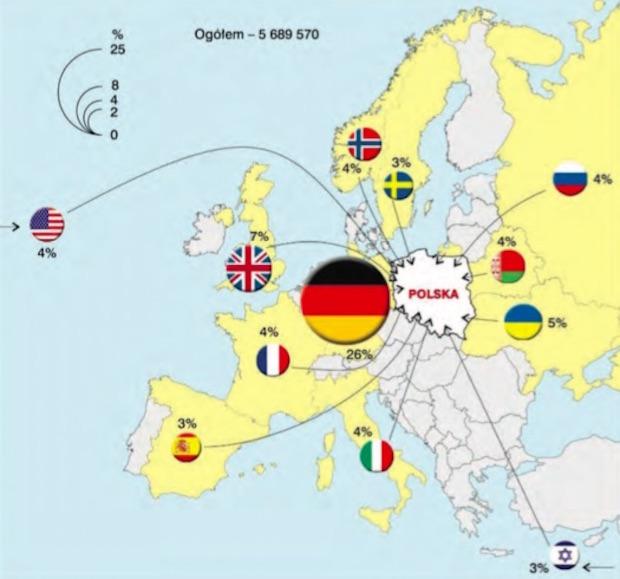 Turyści zagraniczni w turystycznych obiektach noclegowych w 2015 r. według wybranych krajów - Źródło: GUS
