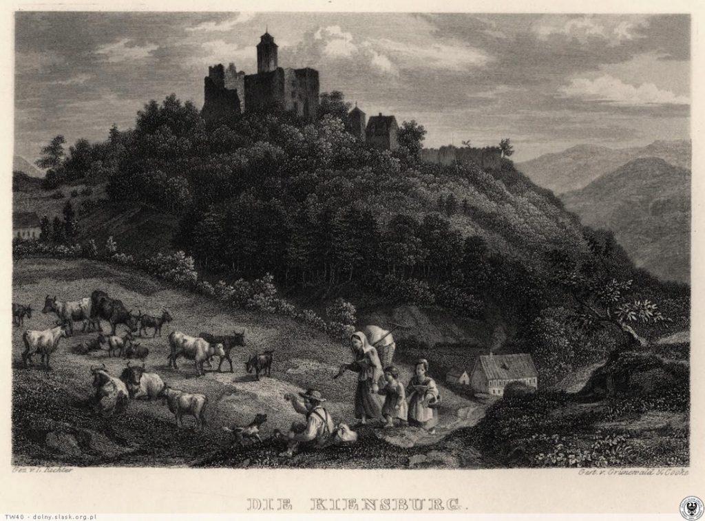 Ruiny Zamku Grodno w XIX wieku - Źródło: dolny-slask.org.pl
