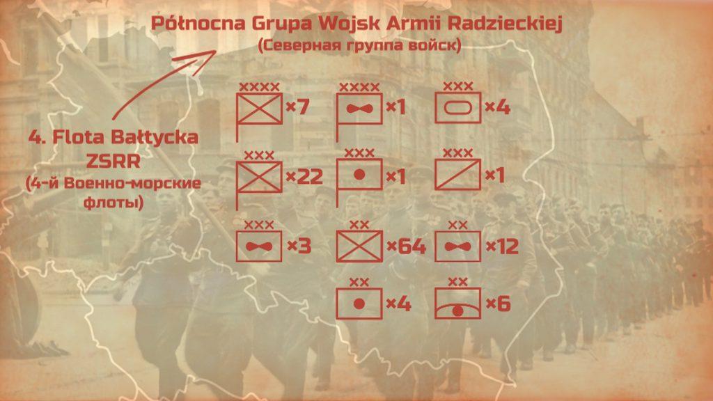 Początkowy skład PGW - Znaki nie przedstawiają lokalizacji, tylko strukturę wojsk