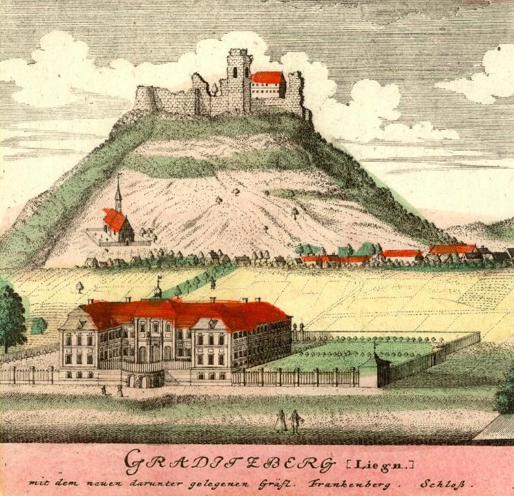 Zamek Grodziec (Graditzberg) - Rok 1738