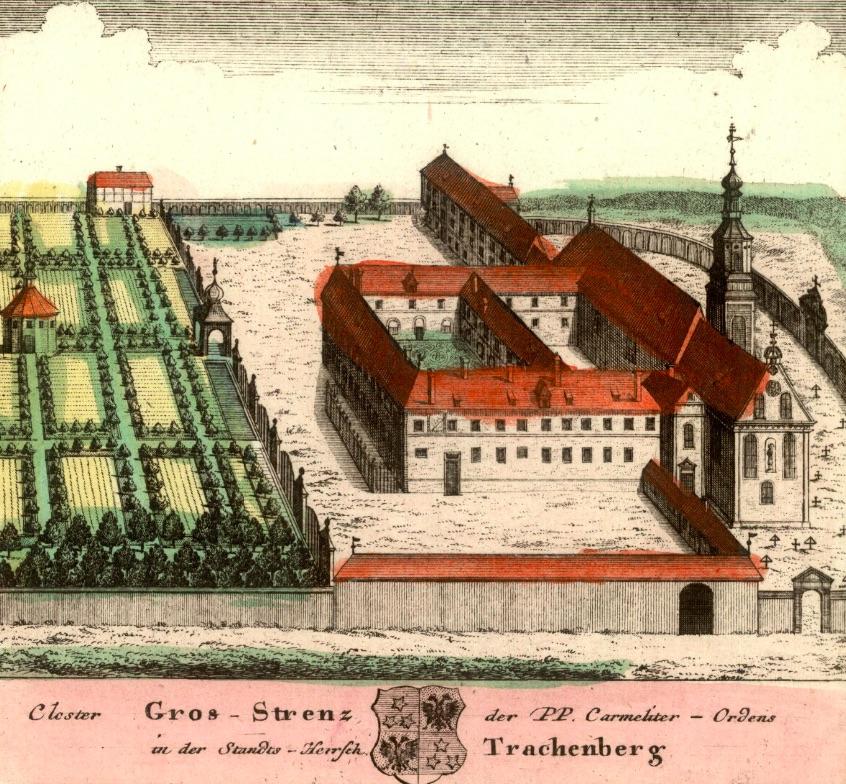 Głębowice (Gros Strenz) - Rok 1737