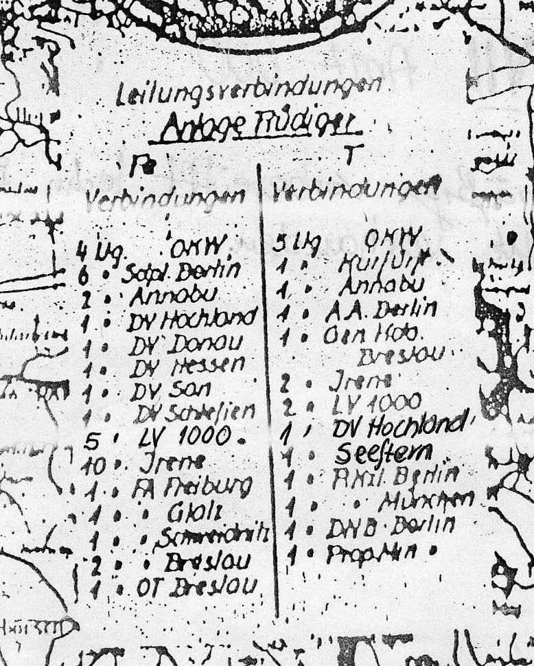 Lista połączeń dalekopisowych i telefonicznych - Zbiory: Wydawnictwo Technol