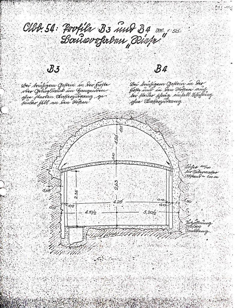 Przekrój typ B - Jednokondygnacyjna hala o szer. 4,2 m - Źródło: Akta Dorscha