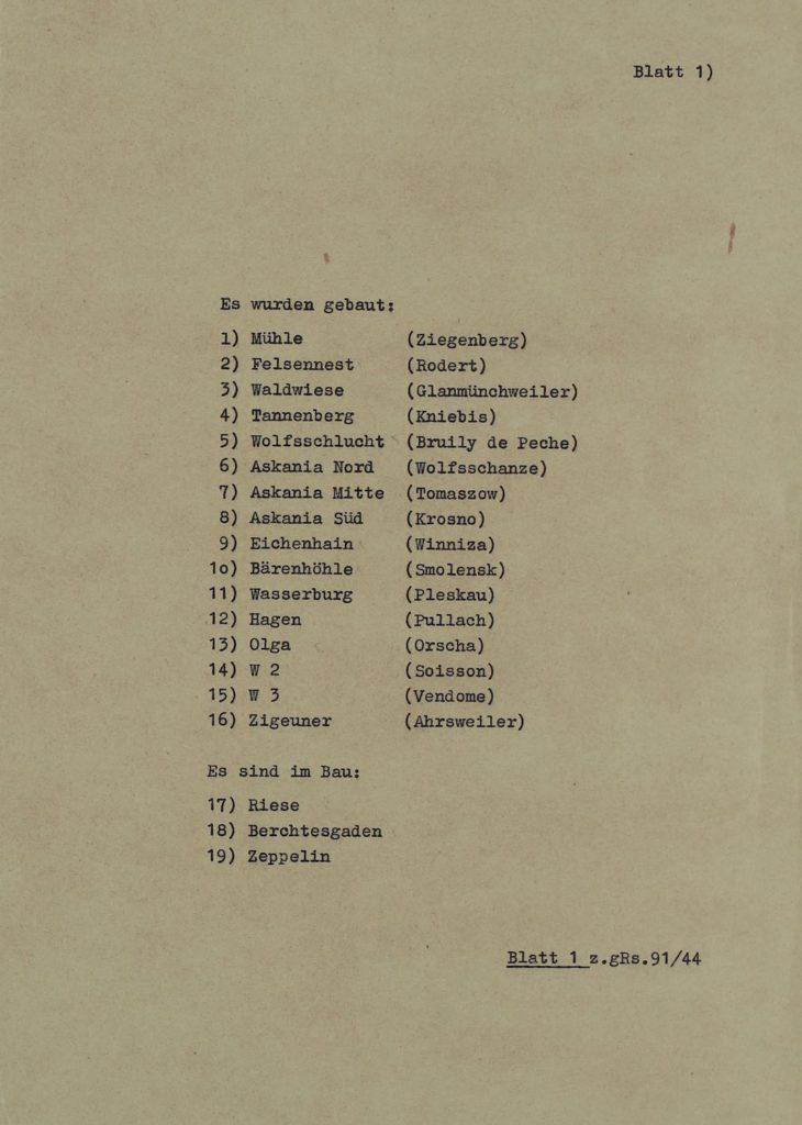 Lista 19 kwater Hitlera wymienionych w raporcie – Raport Schmelchera