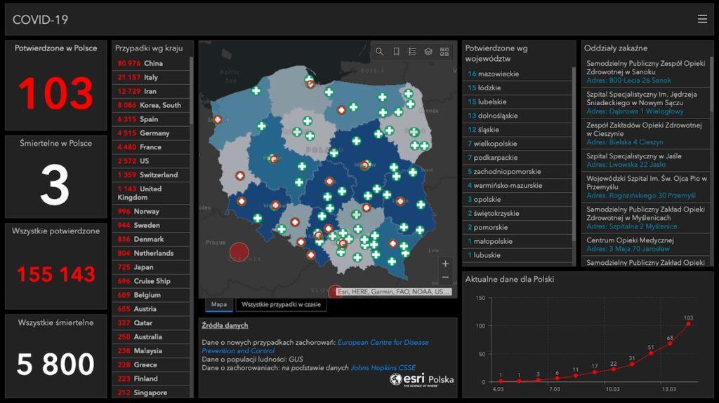 Aktualna mapa i dane nt. zakażeń koronawirusem w Polsce – Stan na dzień 14.03.2020 r. – Źródło: Esri Polska