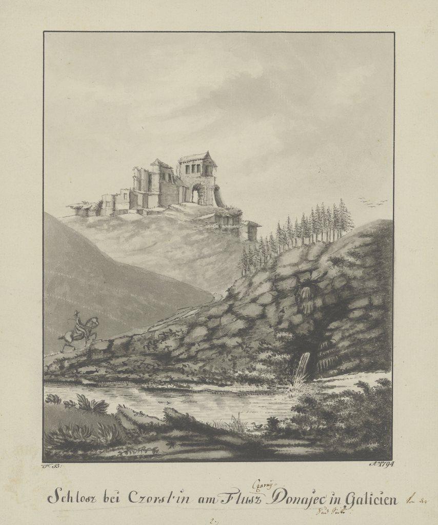 Zamek w Czorsztynie na grafice z końca XVIII wieku – Źródło: polona.pl
